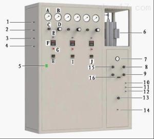 WFS-3015 催化剂评价装置