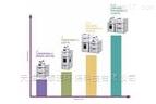 美国PE液相色谱10μL微量注射器09904937