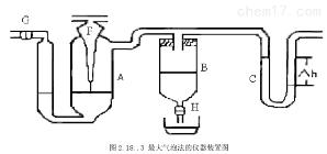 SP-DMPY-2C 最大气泡法表面张力仪II型DMPY-2C