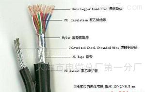 3类大对数线缆,语音电缆HYA\HYV