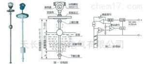 UQK浮球控制器 UQK浮球液位控制器