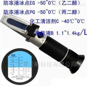 SYS-415ATC 乙二醇濃度計