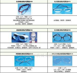EW80 射线防护铅眼镜 防辐射眼镜