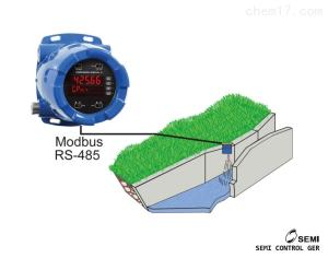 PD8-6080 防爆显示仪表、PD8-6060过程信号显示仪