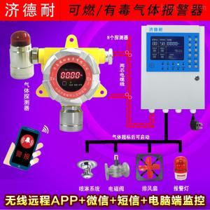 化工厂车间瓦斯气体泄漏报警器,智能监测