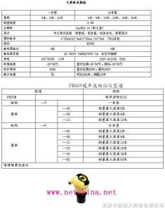 M68852/FBSON-Y-08NTRS 超聲波物位計 型號:M68852/FBSON-Y-08NTRS/中國
