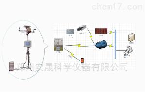安晟AS-WXHJ19型无线农业环境监测站