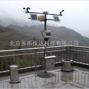 DY-03A DY-03A   多功能气象观测站