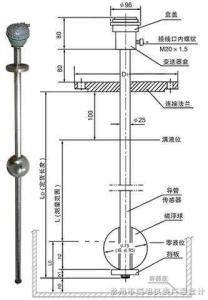 UQK-1 UQK-1型磁浮球液位計/B本安防爆型
