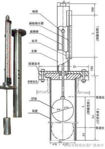 UDZ-3  插入型磁浮球液位計,液位計
