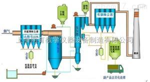 TY-598-I 垃圾焚烧尾气处理设备,气体吸收净化治理实验装置