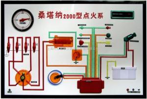 TYQC-CKSJ-DH01 桑塔纳2000型点火系程控示教板|汽车教学设备