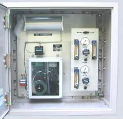 美国asikeco品牌1600型在线总硫分析仪