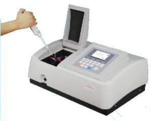 NanoGenius 超微量分析仪