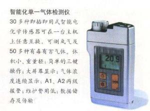 四氢噻吩检测仪/四氢噻吩测定仪