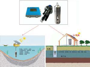 常规水质五参数监测仪CPT3200-AQ5s