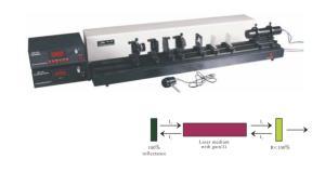 WGL-2 半導體泵浦激光原理實驗裝置