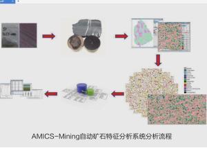 欧波同AMICS矿物特征自动定量分析系统