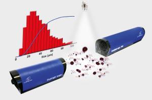 ParticleMaster inspex颗粒液滴测量系统