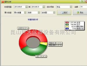 建材厂称重管理系统,订做建材厂称重管理软件