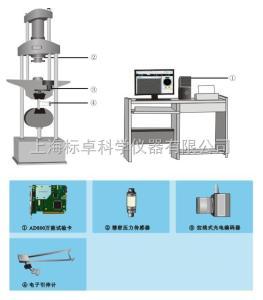 WAW 萬能材料試驗機改造