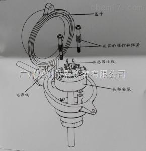 LZW/P2-422一體化溫度變送器