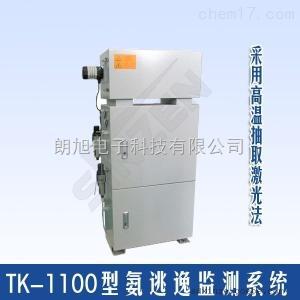SVPT-100型系列流速在线检测仪