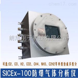 SICEX-100防爆露点仪