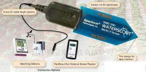 SMEC300 土壤水分鹽分溫度測量儀
