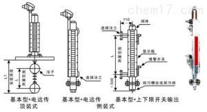 储罐液位计控制系统
