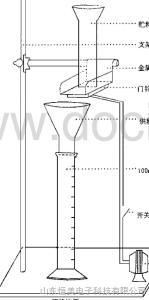活性炭表观密度测试仪